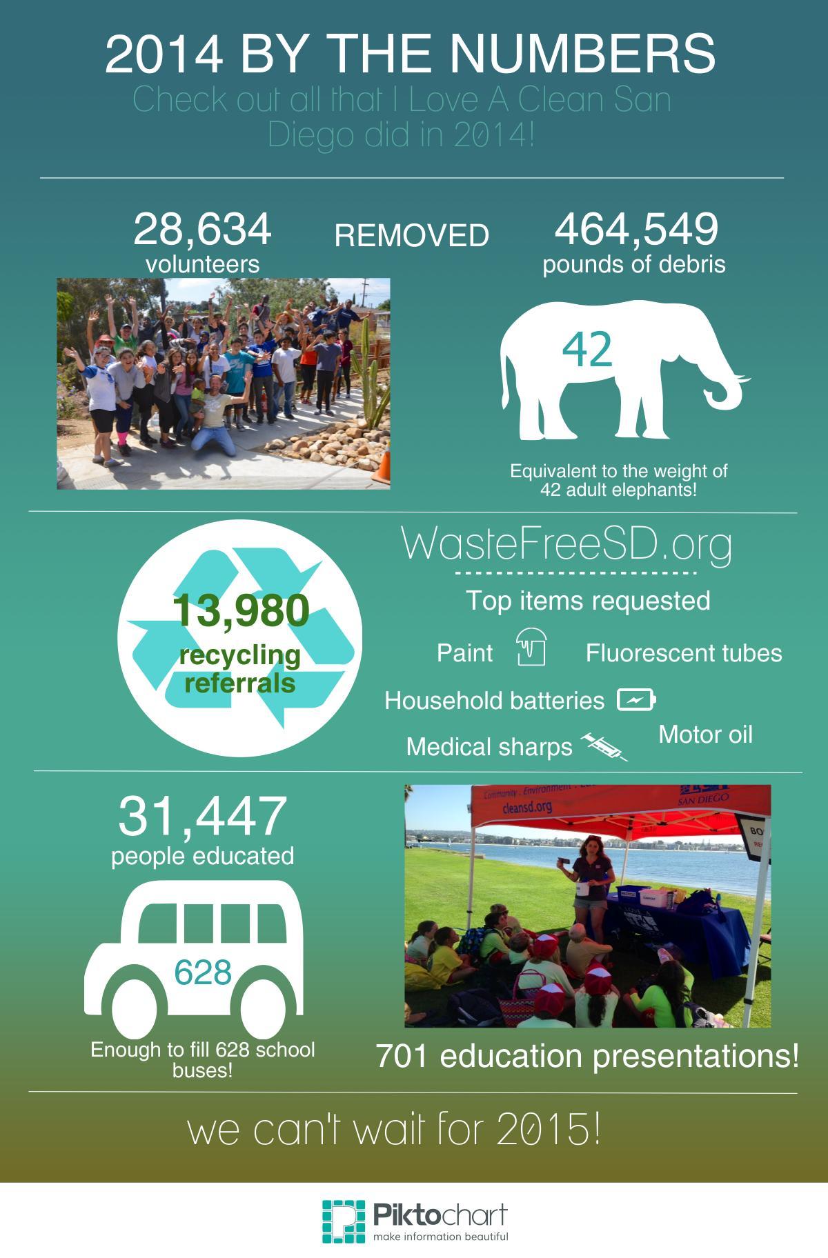 ILACSD_Infographic