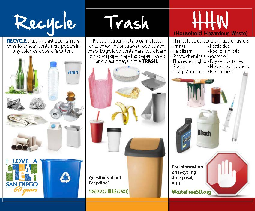 Find this handy resource on wastefreesd.org!